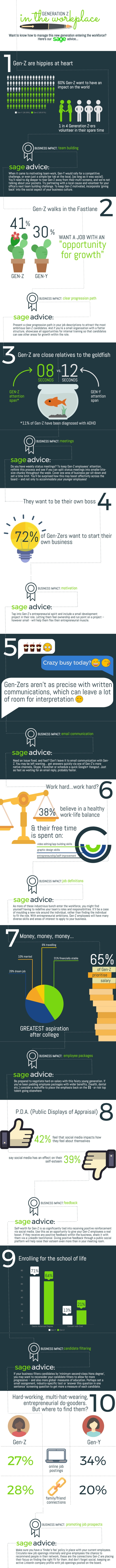 Optimized-Sage Gen-Z in the Workplace - Infographic design FINAL 29.06.2017 (1)
